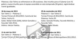 Historial Platense SanTelmo 2016