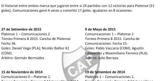 Historial Platense vs Comunicaciones Torneo Transición 2016