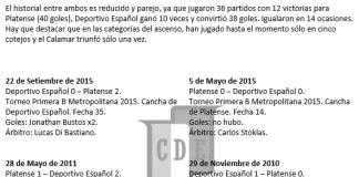 Historial Deportivo Español vs Platense