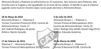 Historial Platense vs Almirante Brown