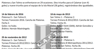 Historial San Telmo vs Platense Fecha 4 Torneo 2016 2017