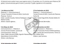 Historial Platense vs Comunicaciones