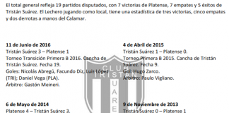 Historial Tristán Suárez vs Platense