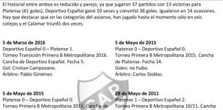 Historial Platense vs Deportivo Español