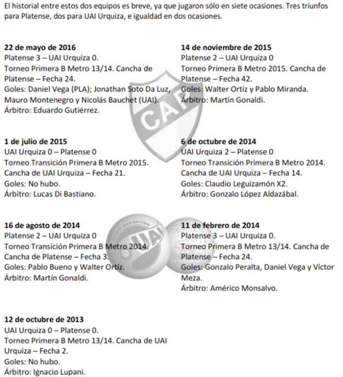 Historial Platense vs UAI Urquiza